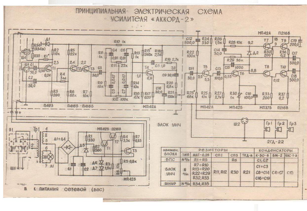 Тайфун 001-60 инструментальный комбо-услилитель 1986г.
