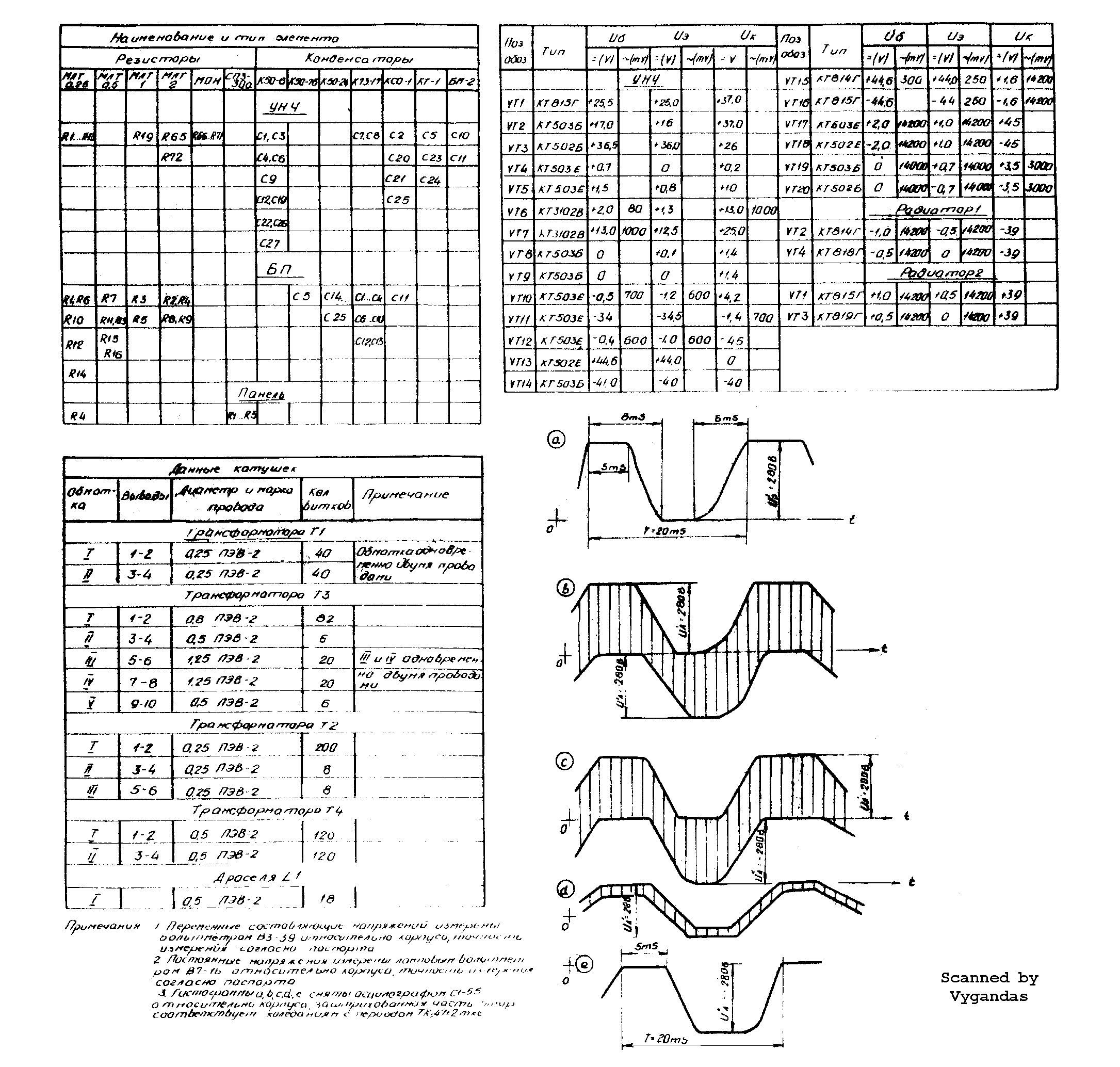 форманта м100 схема